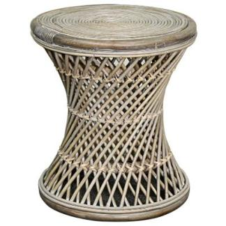 partypleasersblog@wordpress.com, woven end table